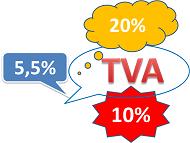Quel Taux de TVA pour 2014